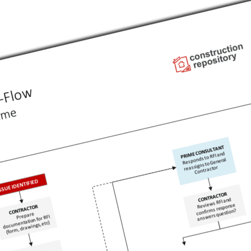 Construction RFI Workflow