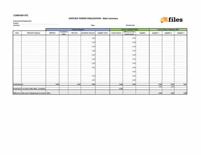 Supplier Tender Analysis